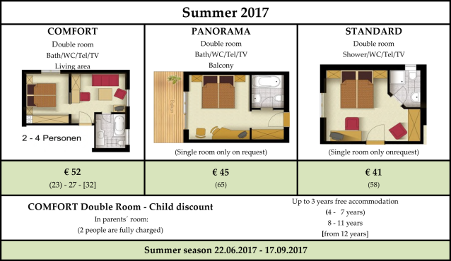 Prices summer Pension Bergland in Lech